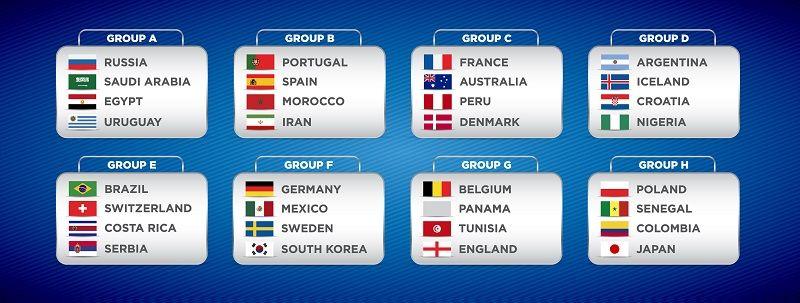 Dünya Kupası Grupları