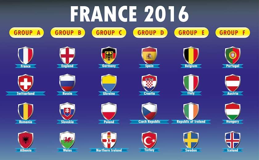 Euro 2016 Maçları