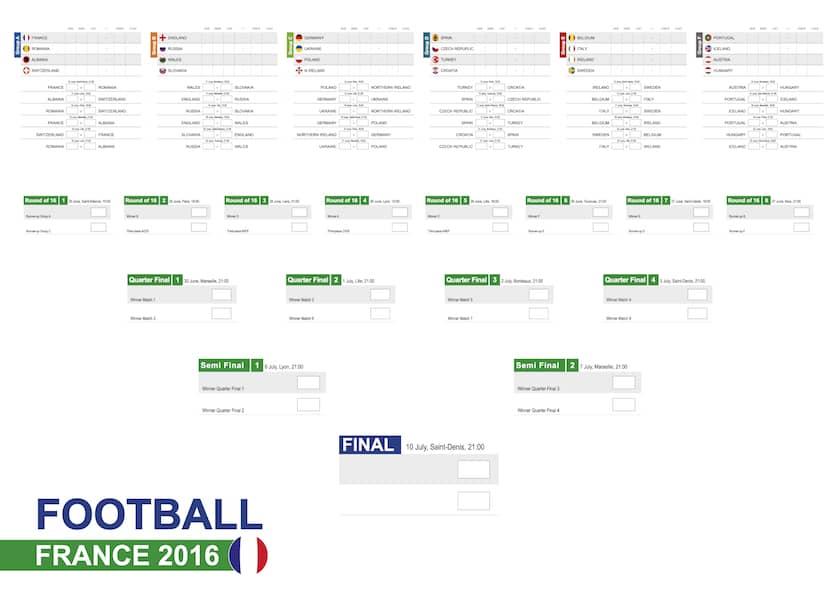 Euro 2016 Maç Tarihleri