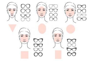 Yüz Şekline Göre Gözlük