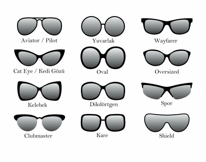 gözlük modelleri isimleri